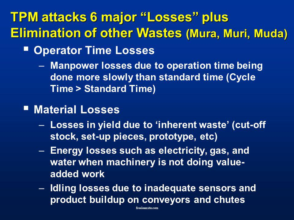 freeleansite.com TPM attacks 6 major Losses plus Elimination of other Wastes (Mura, Muri, Muda) Operator Time Losses –Manpower losses due to operation