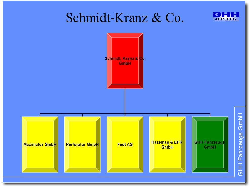 GHH Fahrzeuge GmbH Schmidt-Kranz & Co. Schmidt, Kranz & Co. GmbH Maximator GmbH Perforator GmbH Fest AG Hazemag & EPR GmbH GHH Fahrzeuge GmbH