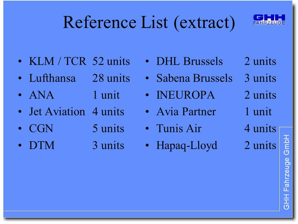 GHH Fahrzeuge GmbH Reference List (extract) KLM / TCR52 units Lufthansa 28 units ANA1 unit Jet Aviation4 units CGN5 units DTM3 units DHL Brussels2 uni