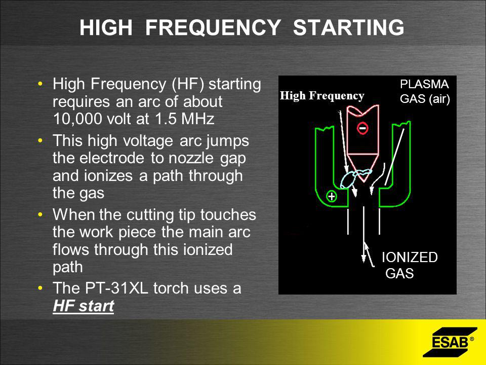 HIGH FREQUENCY STARTING High Frequency (HF) starting requires an arc of about 10,000 volt at 1.5 MHz This high voltage arc jumps the electrode to nozzle gap and ionizes a path through the gas When the cutting tip touches the work piece the main arc flows through this ionized path The PT-31XL torch uses a HF start PLASMA GAS (air) IONIZED GAS High Frequency