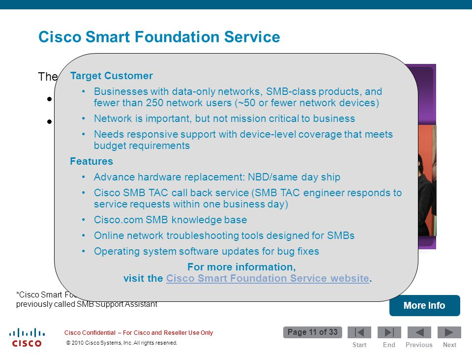 Start Page 11 of 33 EndPreviousNext © 2010 Cisco Systems, Inc. All rights reserved. Cisco Confidential – For Cisco and Reseller Use Only Cisco Smart F