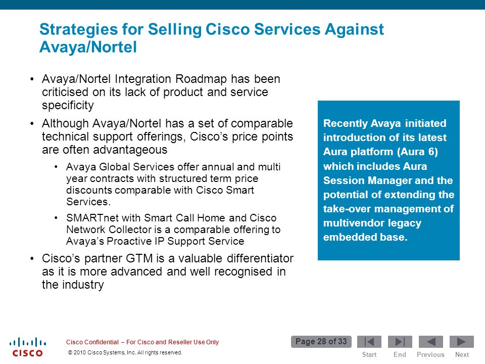 Start Page 28 of 33 EndPreviousNext © 2010 Cisco Systems, Inc.
