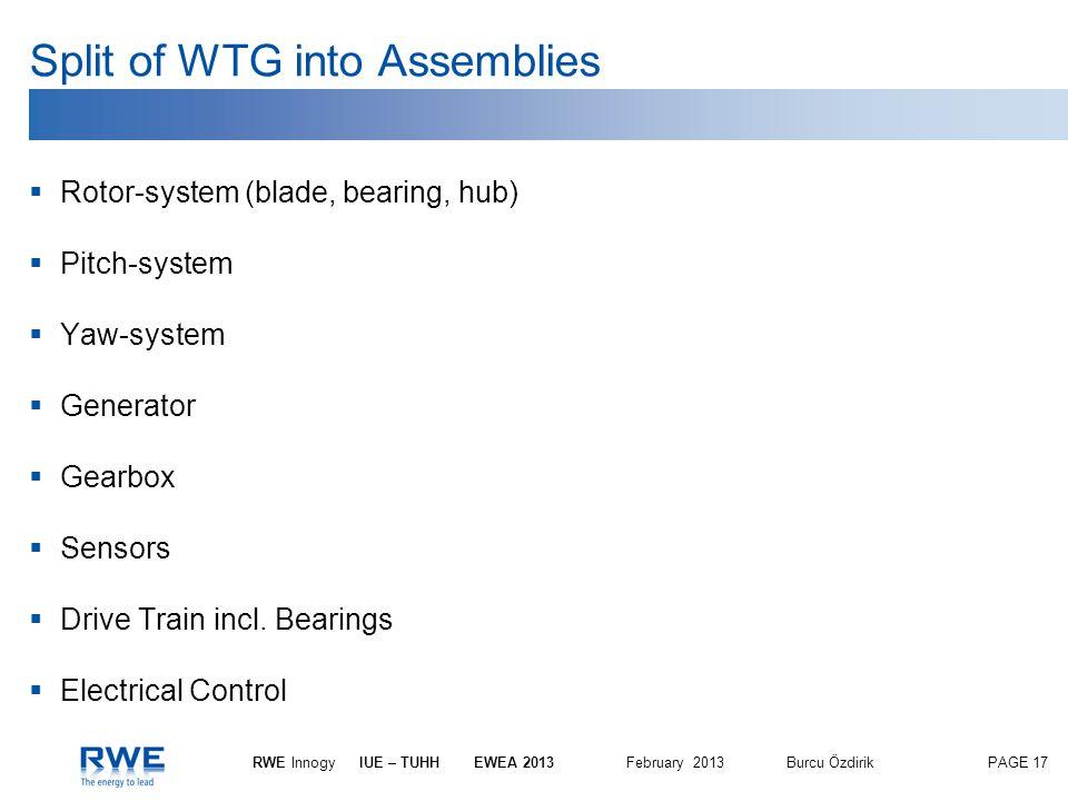 PAGE 17 RWE InnogyIUE – TUHH EWEA 2013 February 2013Burcu Özdirik Split of WTG into Assemblies Rotor-system (blade, bearing, hub) Pitch-system Yaw-sys