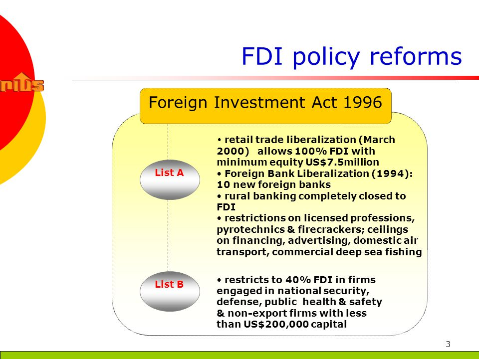 3 FDI policy reforms Foreign Investment Act 1996 retail trade liberalization (March 2000) allows 100% FDI with minimum equity US$7.5million Foreign Bank Liberalization (1994): 10 new foreign banks rural banking completely closed to FDI restrictions on licensed professions, pyrotechnics & firecrackers; ceilings on financing, advertising, domestic air transport, commercial deep sea fishing restricts to 40% FDI in firms engaged in national security, defense, public health & safety & non-export firms with less than US$200,000 capital List A List B