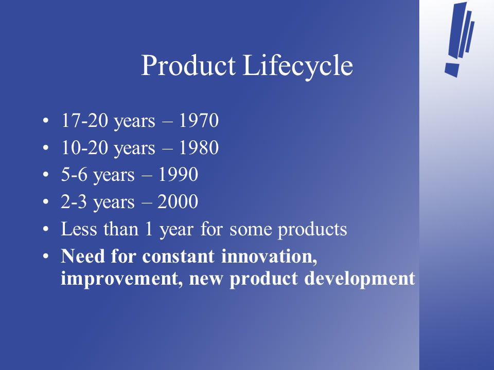 Product Lifecycle 17-20 years – 1970 10-20 years – 1980 5-6 years – 1990 2-3 years – 2000 Less than 1 year for some products Need for constant innovation, improvement, new product development