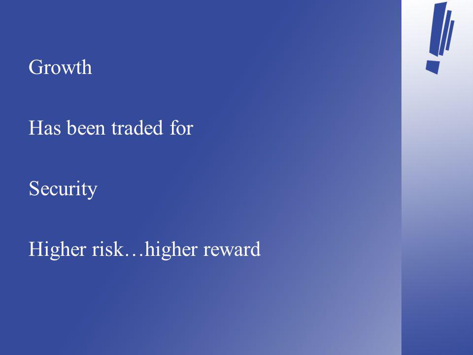Growth Has been traded for Security Higher risk…higher reward