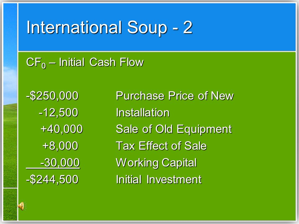 International Soup - 2 CF 0 – Initial Cash Flow -$250,000 Purchase Price of New -12,500Installation -12,500Installation +40,000Sale of Old Equipment +40,000Sale of Old Equipment +8,000 Tax Effect of Sale +8,000 Tax Effect of Sale -30,000Working Capital -30,000Working Capital -$244,500Initial Investment