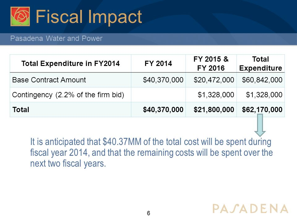 Pasadena Water and Power Fiscal Impact 6 It is anticipated that $40.37MM of the total cost will be spent during fiscal year 2014, and that the remaining costs will be spent over the next two fiscal years.