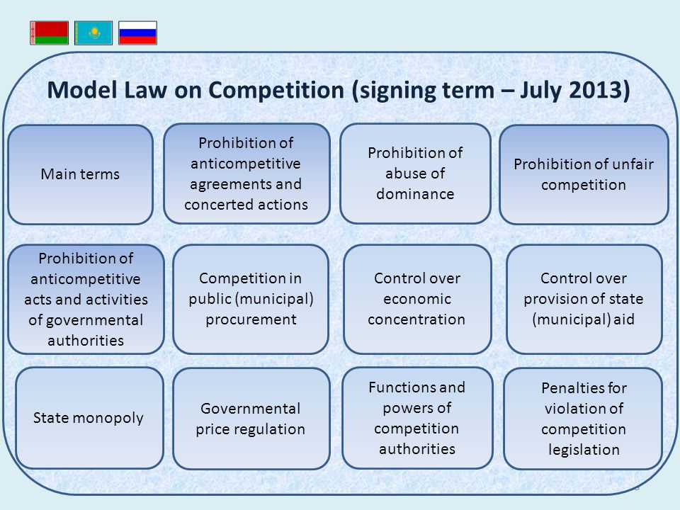 18 Model Law on Competition (signing term – July 2013) Main terms Prohibition of anticompetitive acts and activities of governmental authorities Prohibition of anticompetitive agreements and concerted actions Prohibition of unfair competition Prohibition of abuse of dominance Control over economic concentration Functions and powers of competition authorities Control over provision of state (municipal) aid Competition in public (municipal) procurement State monopoly Governmental price regulation Penalties for violation of competition legislation