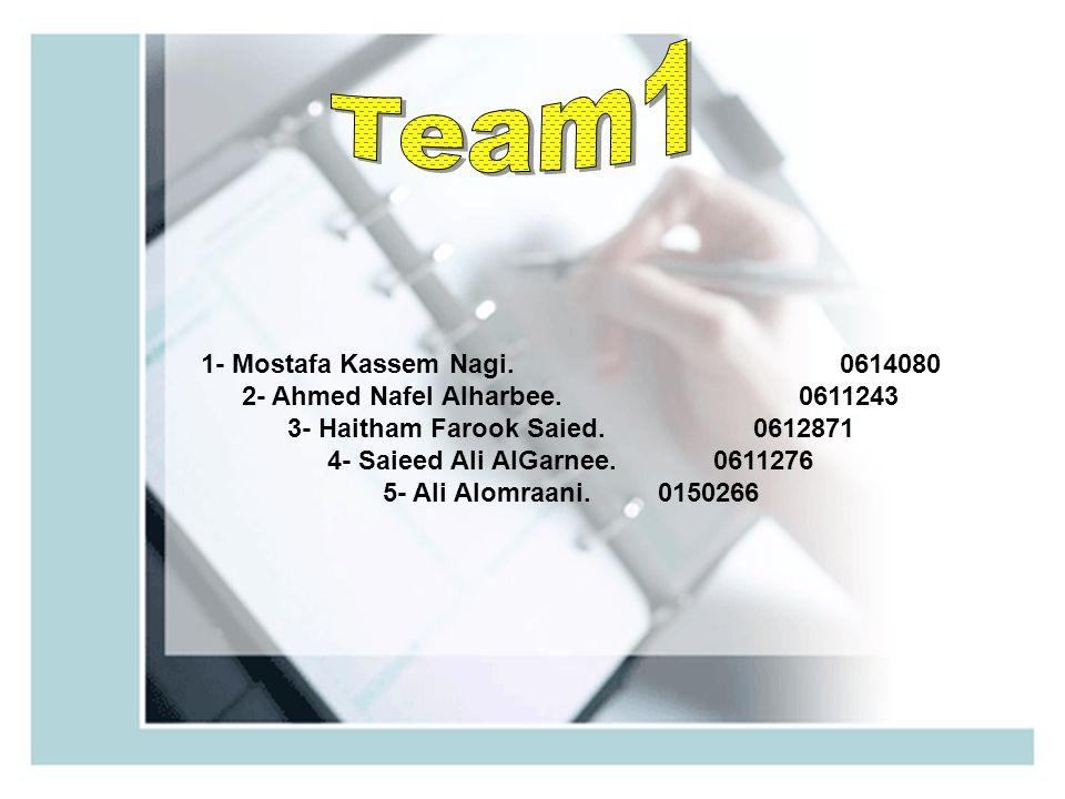 1- Mostafa Kassem Nagi. 0614080 2- Ahmed Nafel Alharbee. 0611243 3- Haitham Farook Saied. 0612871 4- Saieed Ali AlGarnee. 0611276 5- Ali Alomraani. 01
