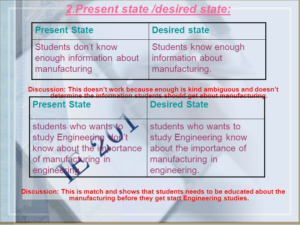 2.Present state /desired state: Discussion: This doesnt work because enough is kind ambiguous and doesnt determine the information students should get