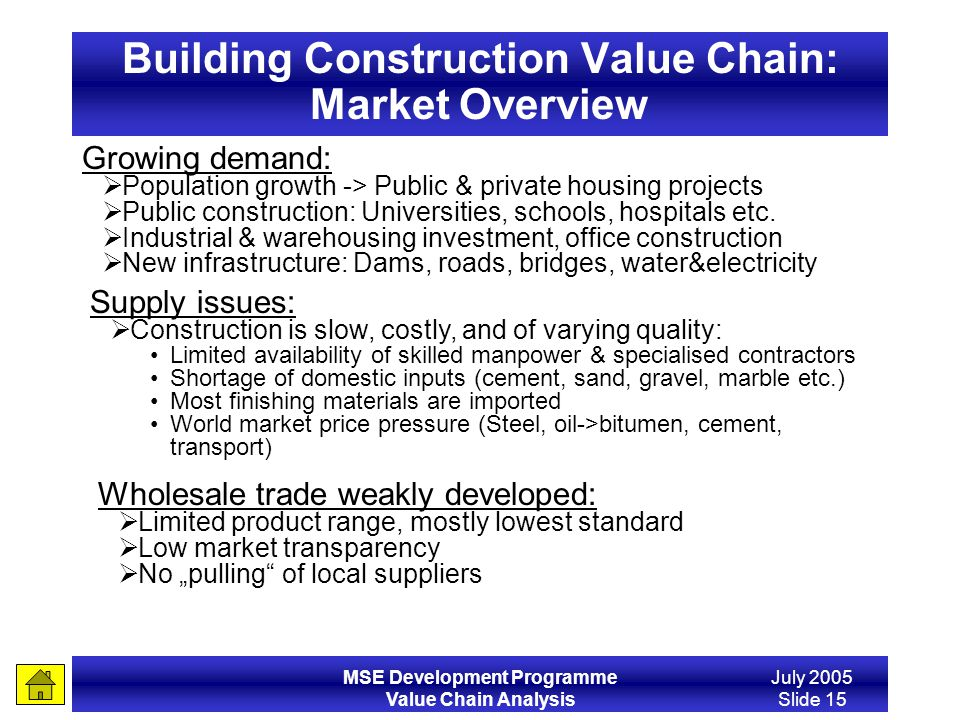 MSE Development Programme Value Chain Analysis July 2005 Slide 15 Building Construction Value Chain: Market Overview Growing demand: Population growth