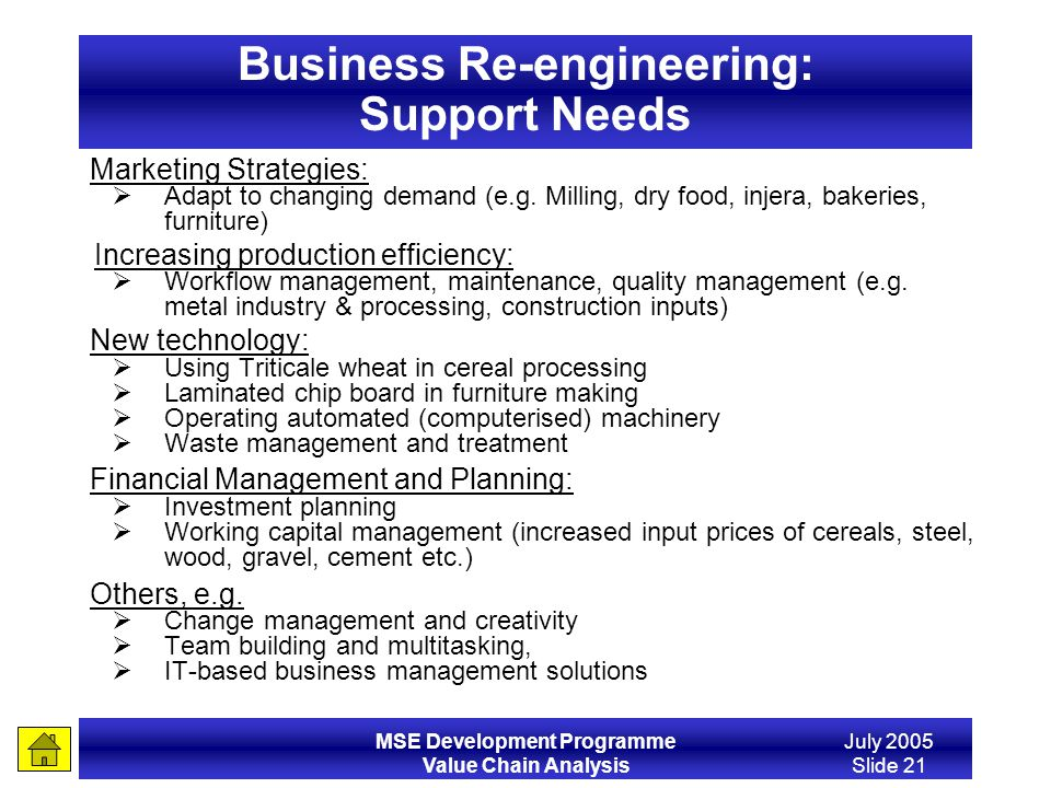 MSE Development Programme Value Chain Analysis July 2005 Slide 21 Business Re-engineering: Support Needs Marketing Strategies: Adapt to changing deman