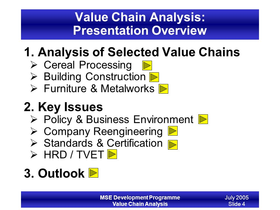 MSE Development Programme Value Chain Analysis July 2005 Slide 4 Value Chain Analysis: Presentation Overview 1.Analysis of Selected Value Chains Cerea