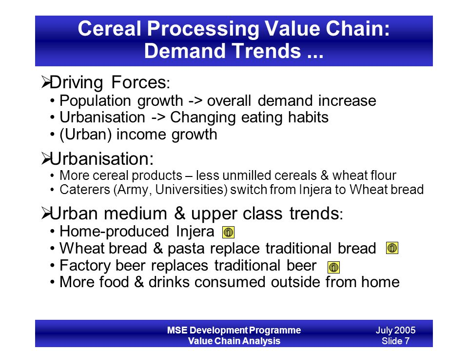 MSE Development Programme Value Chain Analysis July 2005 Slide 7 Cereal Processing Value Chain: Demand Trends... Driving Forces : Population growth ->