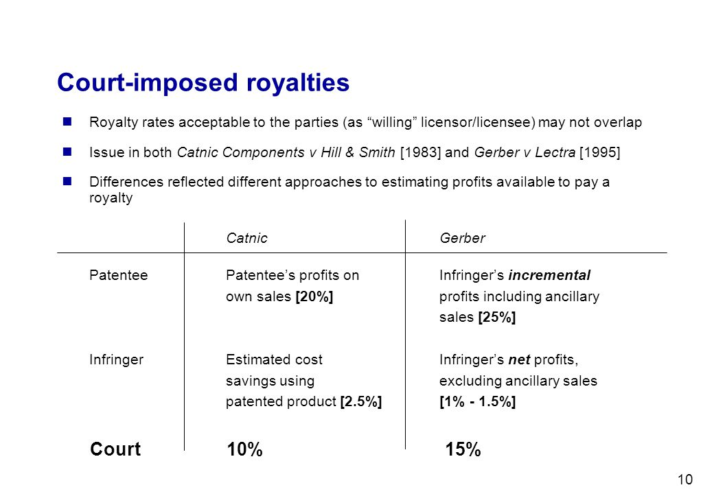 10 Court-imposed royalties Royalty rates acceptable to the parties (as willing licensor/licensee) may not overlap Issue in both Catnic Components v Hi