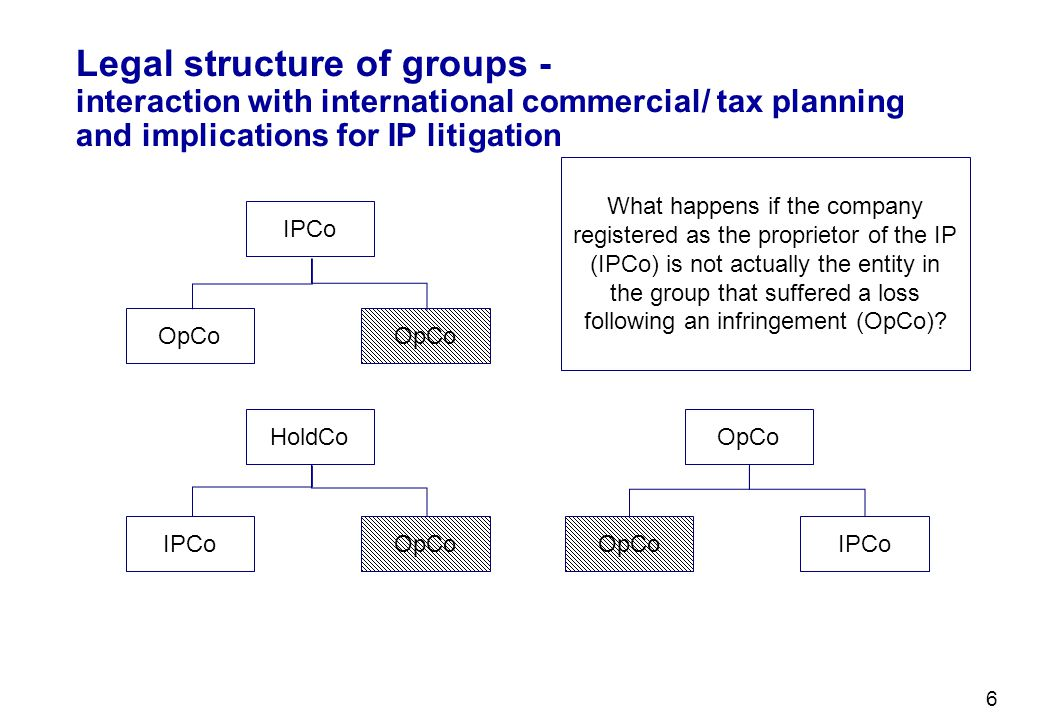 6 Legal structure of groups - interaction with international commercial/ tax planning and implications for IP litigation IPCo OpCo HoldCo OpCo IPCo Op
