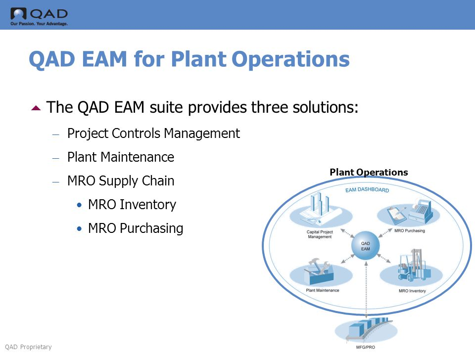 QAD Proprietary QAD EAM for Plant Operations The QAD EAM suite provides three solutions: – Project Controls Management – Plant Maintenance – MRO Suppl