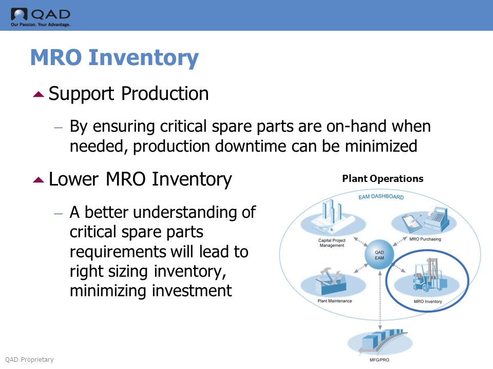 QAD Proprietary Plant Operations MRO Inventory Support Production – By ensuring critical spare parts are on-hand when needed, production downtime can