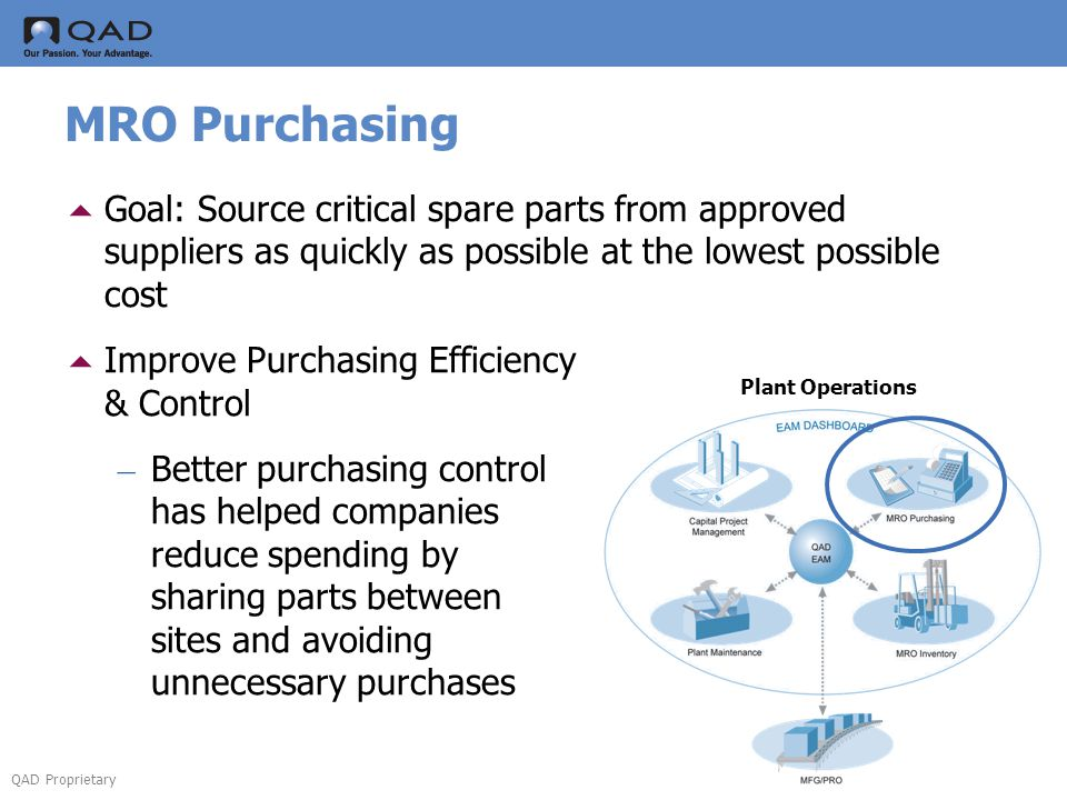 QAD Proprietary Plant Operations MRO Purchasing Goal: Source critical spare parts from approved suppliers as quickly as possible at the lowest possibl