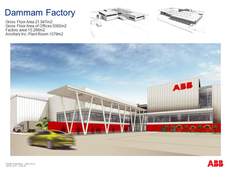 © ABB Group June 1, 2014 | Slide 32 Dammam Factory Gross Floor Area 21,947m2 Gross Floor Area of Offices 5082m2 Factory area 15,286m2 Ancillary Inc. P