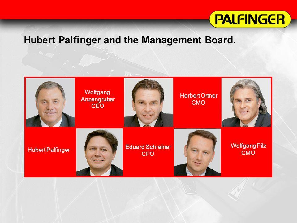 Hubert Palfinger and the Management Board. Hubert Palfinger Wolfgang Anzengruber CEO Eduard Schreiner CFO Herbert Ortner CMO Wolfgang Pilz CMO