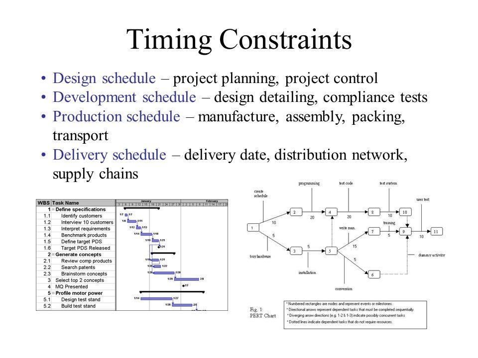 Timing Constraints Design schedule – project planning, project control Development schedule – design detailing, compliance tests Production schedule –