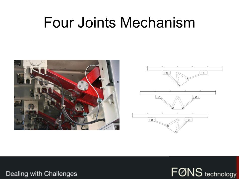Four Joints Mechanism