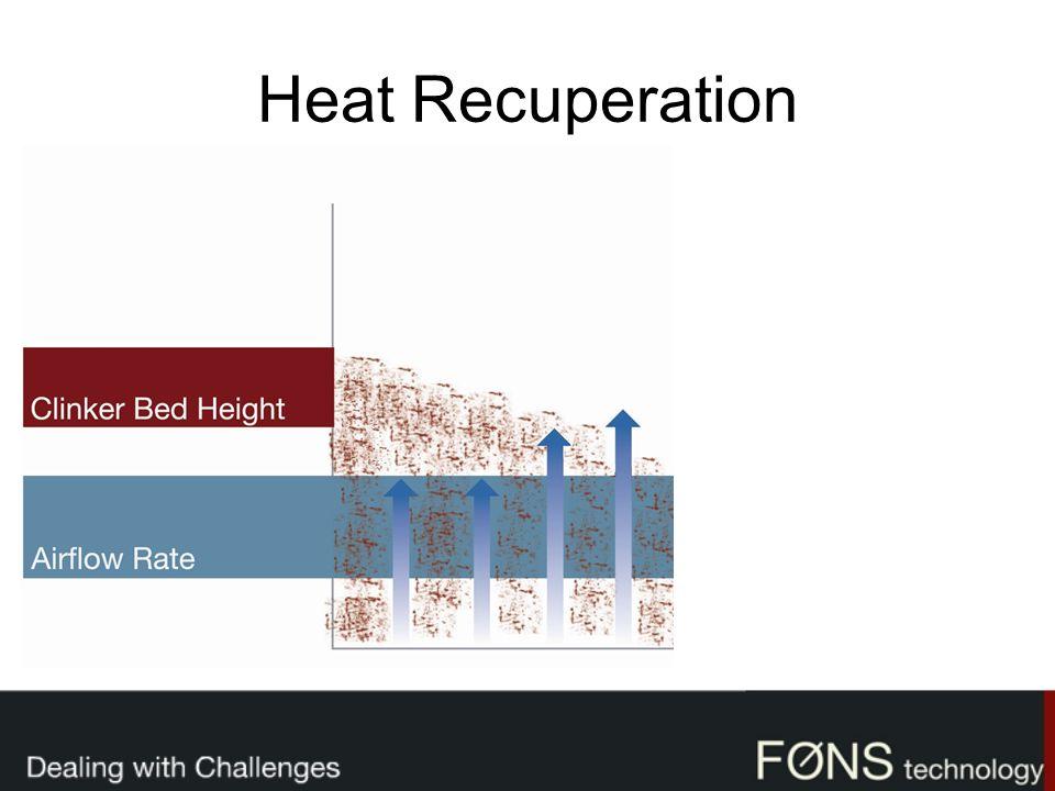 Heat Recuperation