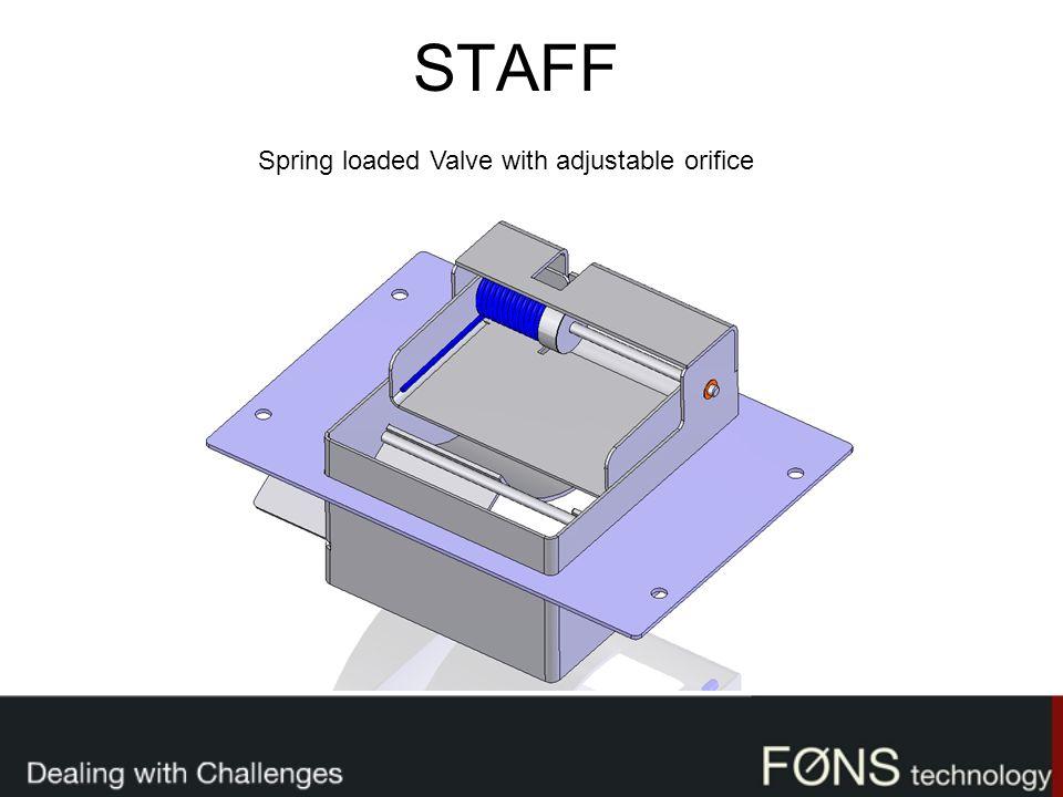 STAFF Spring loaded Valve with adjustable orifice