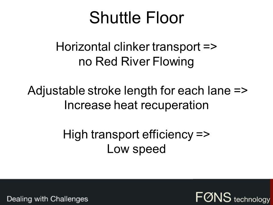 Horizontal clinker transport => no Red River Flowing Adjustable stroke length for each lane => Increase heat recuperation High transport efficiency =>
