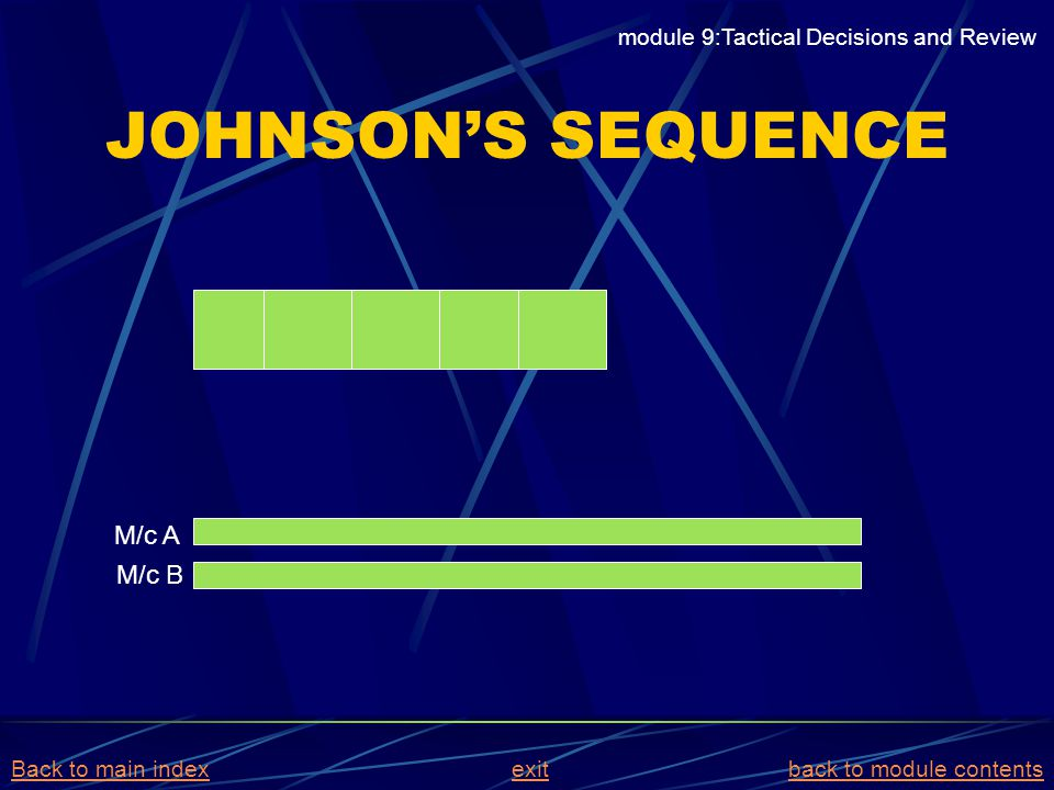JOHNSONS SEQUENCE M/c A M/c B module 9:Tactical Decisions and Review Back to main indexBack to main index exit back to module contentsexitback to modu