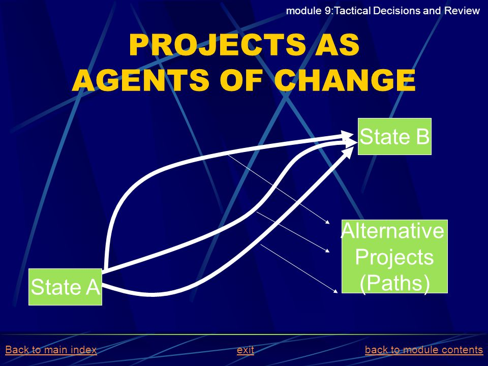 PROJECTS AS AGENTS OF CHANGE State A State B Alternative Projects (Paths) module 9:Tactical Decisions and Review Back to main indexBack to main index