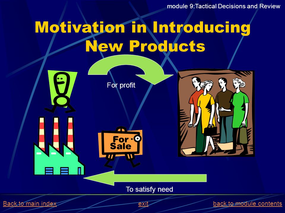 Motivation in Introducing New Products To satisfy need For profit module 9:Tactical Decisions and Review Back to main indexBack to main index exit bac