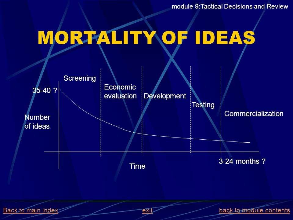 MORTALITY OF IDEAS Screening Economic evaluation Development Testing Commercialization Number of ideas Time 35-40 ? 3-24 months ? module 9:Tactical De
