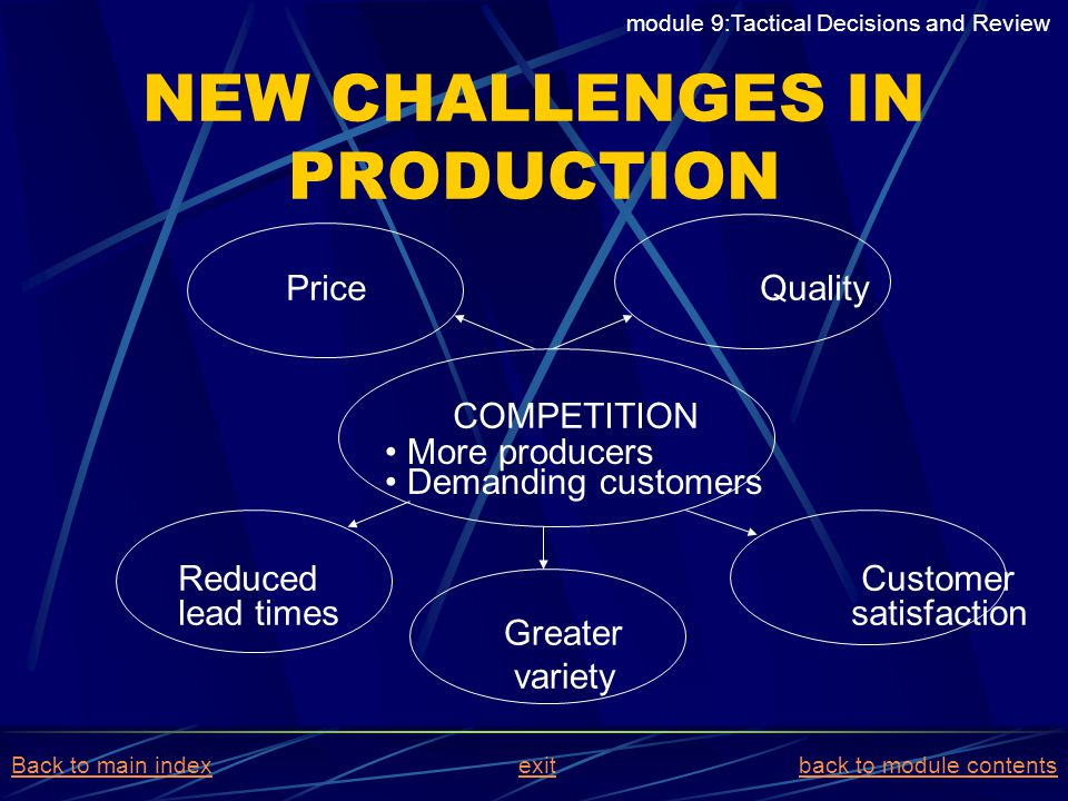 Price Quality COMPETITION Reduced Customer lead times satisfaction NEW CHALLENGES IN PRODUCTION More producers Demanding customers Greater variety mod