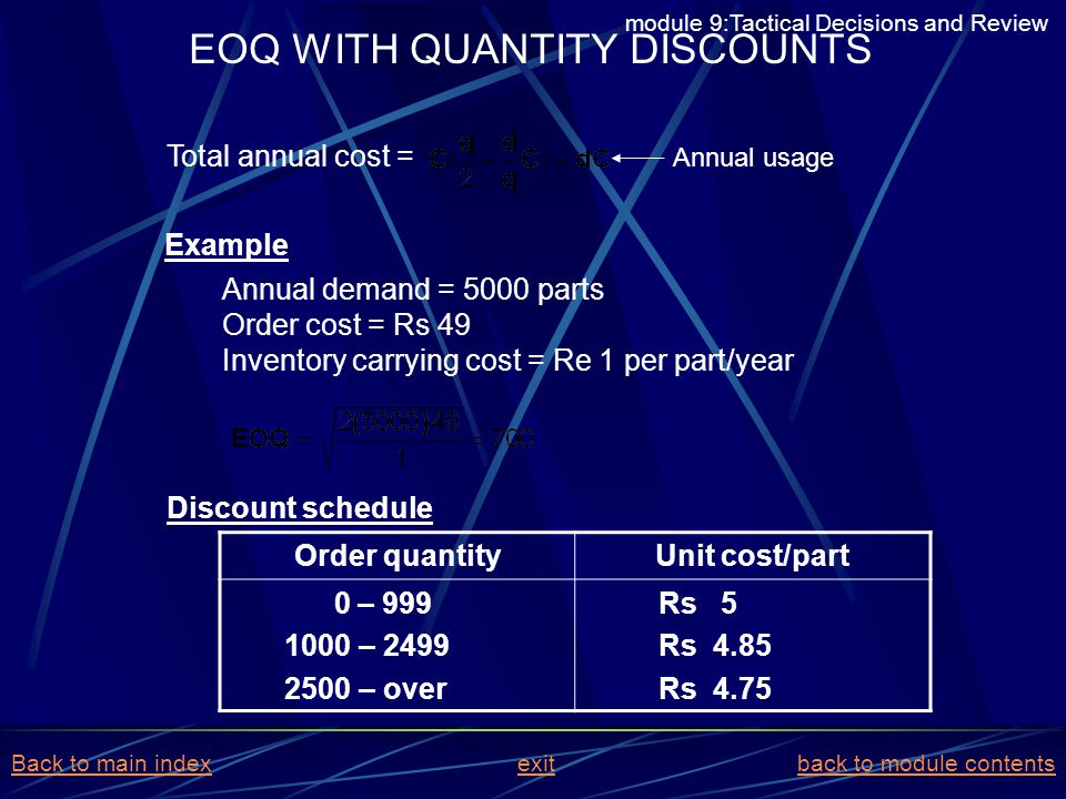 EOQ WITH QUANTITY DISCOUNTS Total annual cost = Annual usage Example Annual demand = 5000 parts Order cost = Rs 49 Inventory carrying cost = Re 1 per