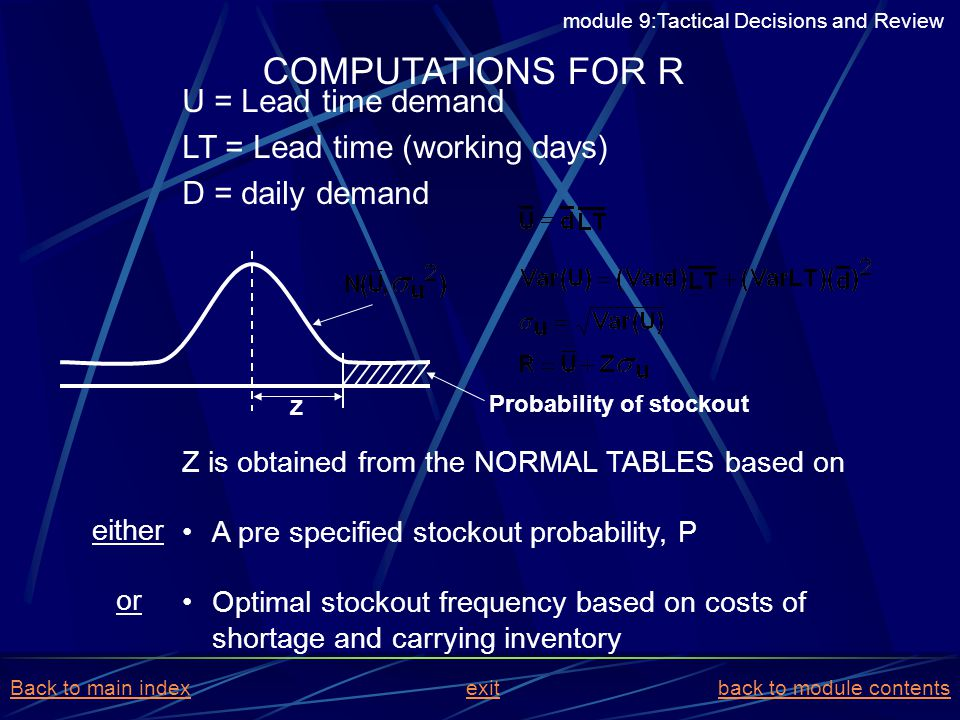 COMPUTATIONS FOR R U = Lead time demand LT = Lead time (working days) D = daily demand Z is obtained from the NORMAL TABLES based on A pre specified s