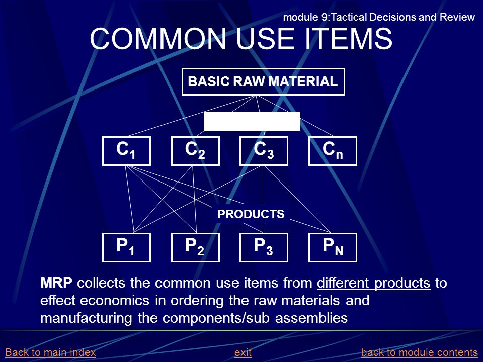 COMMON USE ITEMS MRP collects the common use items from different products to effect economics in ordering the raw materials and manufacturing the com