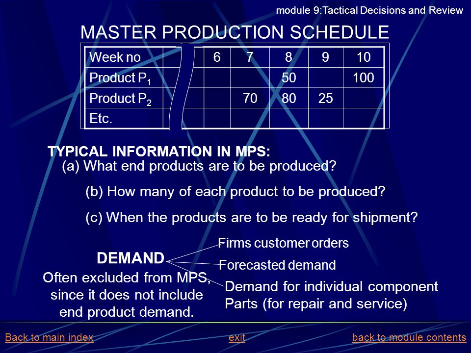MASTER PRODUCTION SCHEDULE (a) What end products are to be produced? (b) How many of each product to be produced? (c) When the products are to be read