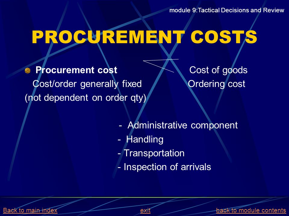 ANALYSIS BROAD APPRAOCH (1) Identify the cost components in each cycle (of length t) (2) Express costs in terms of decisions variables (order qty, q and backorder level, b) (3) Develop annual cost by multiplying (1) by number of cycles/year (4) Optimize to find q*, b* Carrying cost Shortage cost Set up or order cost module 9:Tactical Decisions and Review Back to main indexBack to main index exit back to module contentsexitback to module contents