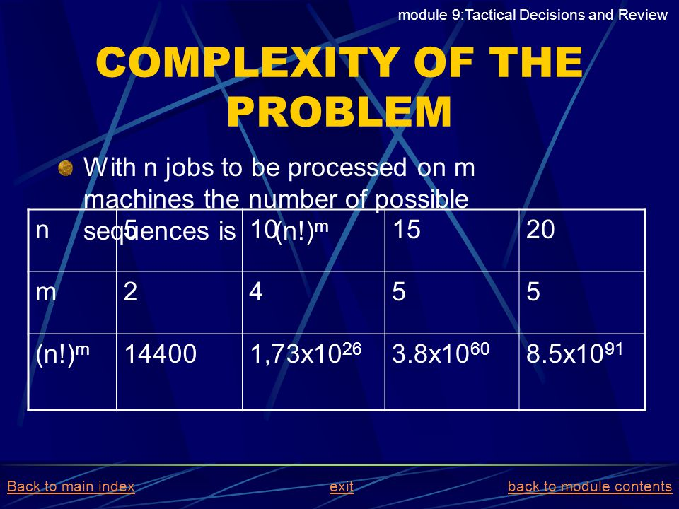 COMPLEXITY OF THE PROBLEM With n jobs to be processed on m machines the number of possible sequences is (n!) m n5101520 m2455 (n!) m 144001,73x10 26 3