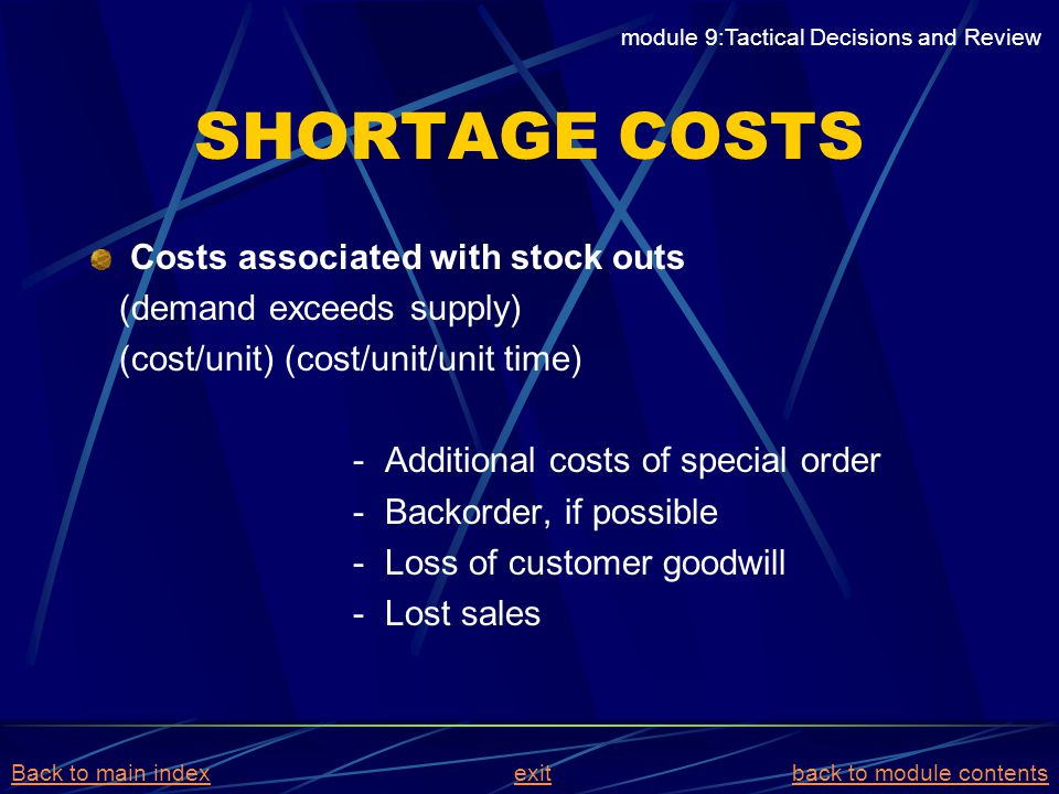 COSTS/CYCLE During (t 2 + t 3 ) there is inventory and carrying costs = ½ I max (t 2 + t 3 ) c 1 During ( t 1 + t 4 ) there is shortage cost = ½ b (t 1 + t 4 ) C 2 + C 2 b Ordering / replenishment cost per cycle = C 3 Notice that t1t1 t2t2 t3t3 t4t4 module 9:Tactical Decisions and Review Back to main indexBack to main index exit back to module contentsexitback to module contents