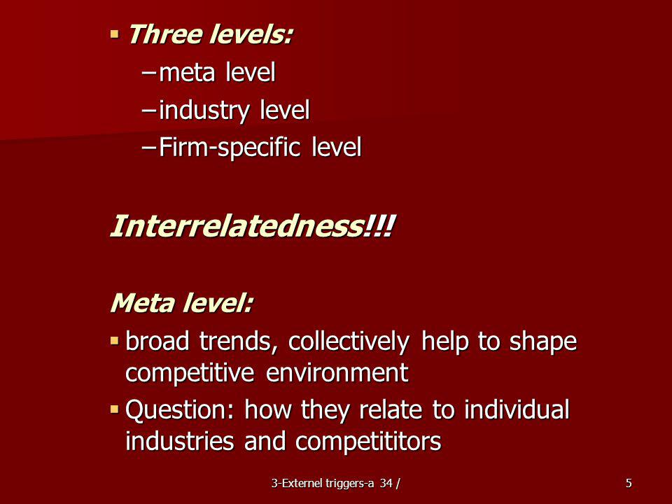 3-Externel triggers-a 34 /5 Three levels: Three levels: –meta level –industry level –Firm-specific level Interrelatedness!!.