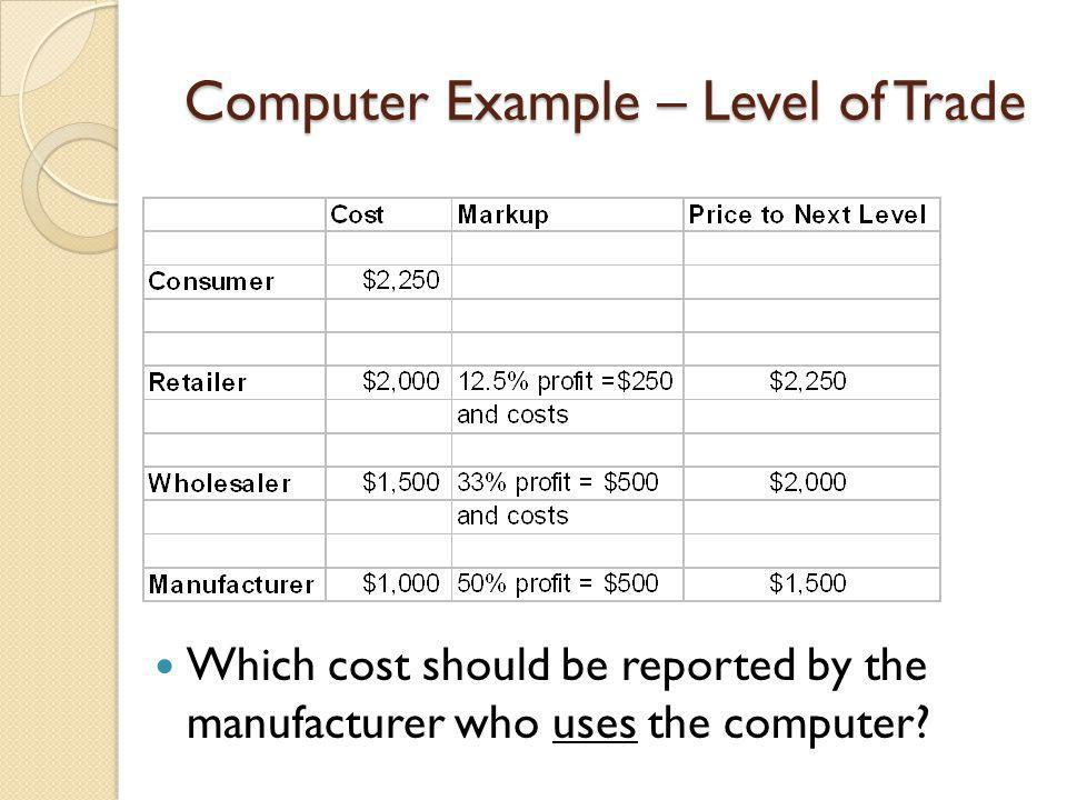 What issues do county appraisers have with business owners concerning supplies & inventory.