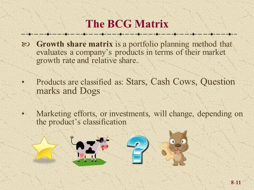 8-11 Growth share matrix is a portfolio planning method that evaluates a companys products in terms of their market growth rate and relative share. Pr