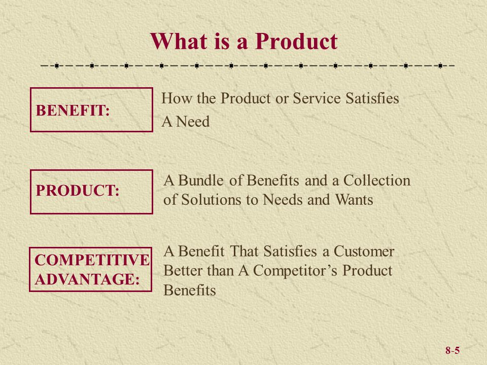 8-5 What is a Product COMPETITIVE ADVANTAGE: PRODUCT: A Bundle of Benefits and a Collection of Solutions to Needs and Wants How the Product or Service