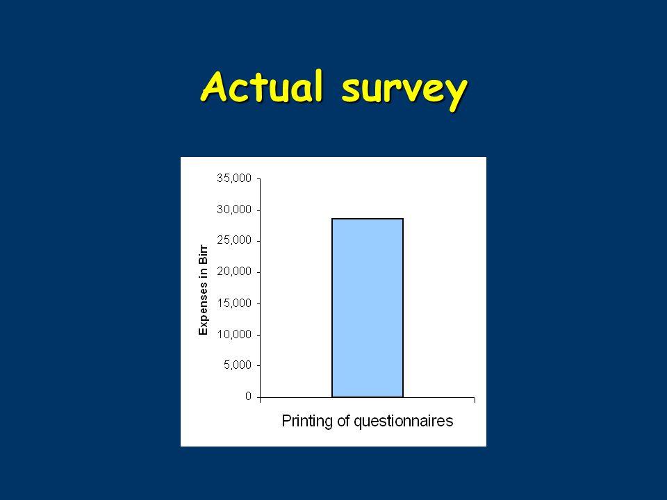 Actual survey