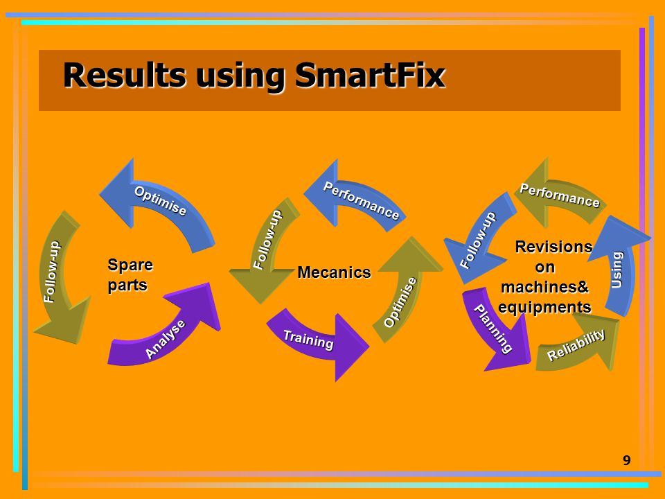 8 Benefits Optimising spare-parts stock is no longer a problem thanks to SmartFix reports on actions/resources used.