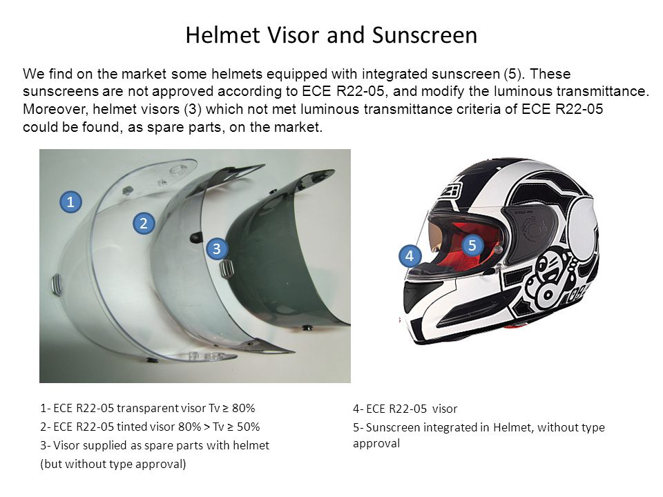 1- ECE R22-05 transparent visor Tv 80% 2- ECE R22-05 tinted visor 80% > Tv 50% 3- Visor supplied as spare parts with helmet (but without type approval) Helmet Visor and Sunscreen 1 2 3 4 5 4- ECE R22-05 visor 5- Sunscreen integrated in Helmet, without type approval We find on the market some helmets equipped with integrated sunscreen (5).